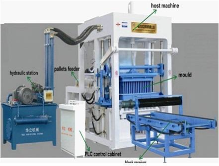 Công nghệ và thiết bị sản xuất gạch xi măng cốt liệu model L QT4-15B
